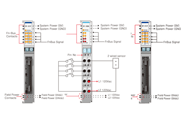 Digital input modules